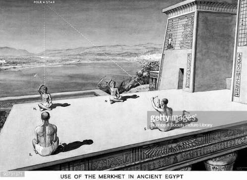 Use of the merkhet in ancient Egypt